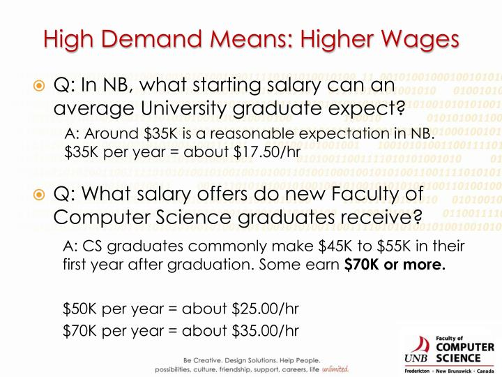 High Demand Means: Higher Wages