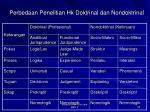 perbedaan penelitian hk doktrinal dan nondoktrinal