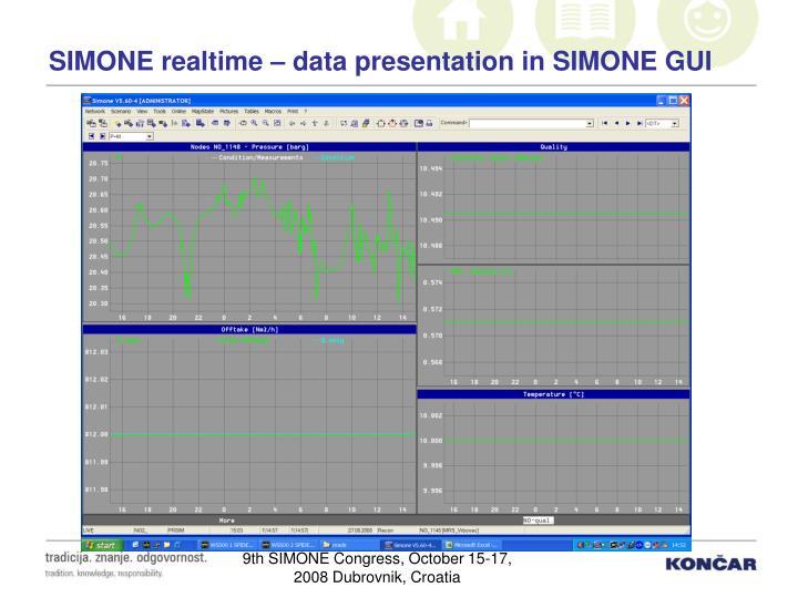 SIMONE realtime – data presentation in SIMONE GUI