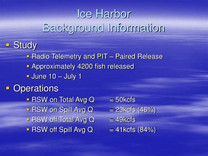 Ice Harbor