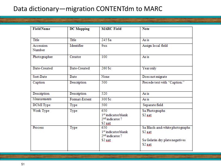 Data dictionary—migration CONTENTdm to MARC