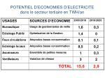 potentiel d economies d electricite dans le secteur tertiaire en twh an