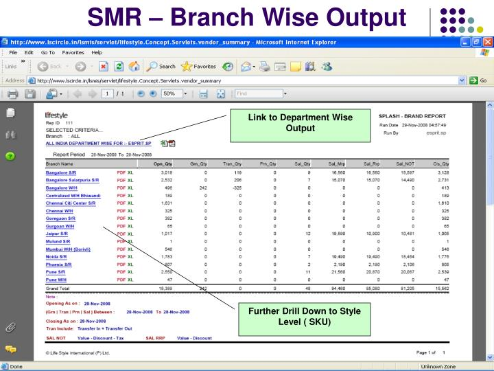 SMR – Branch Wise Output
