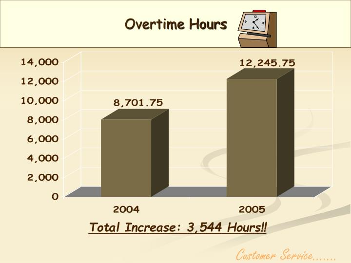 Overtime Hours