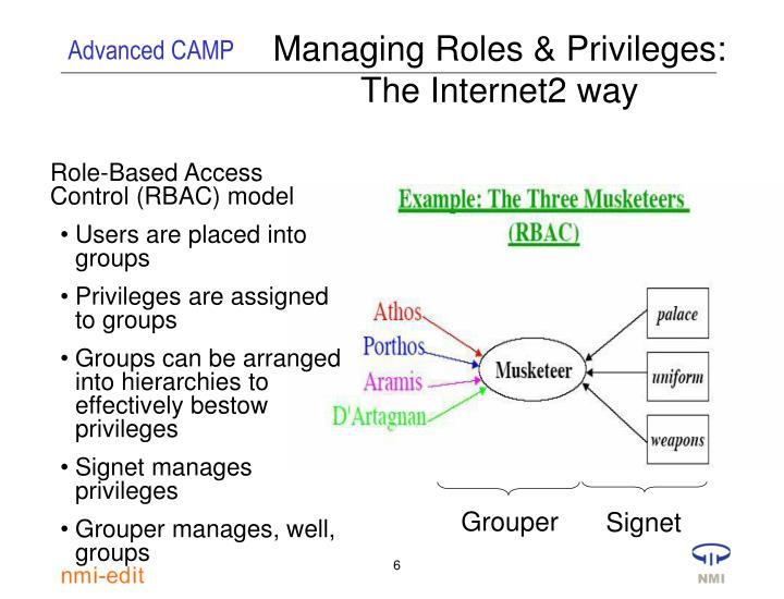 Managing Roles & Privileges:
