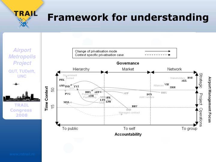 Framework for understanding