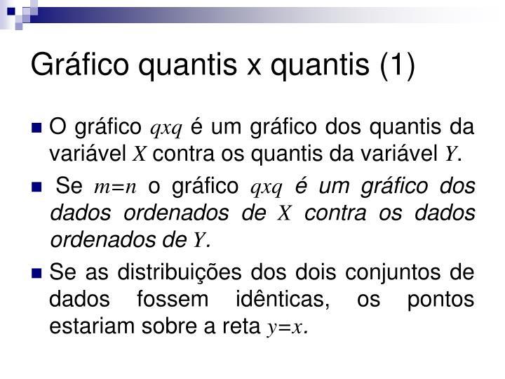 Gráfico quantis x quantis (1)