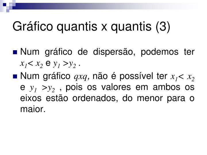 Gráfico quantis x quantis (3)