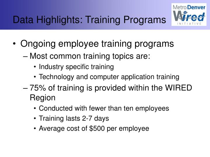 Data Highlights: Training Programs