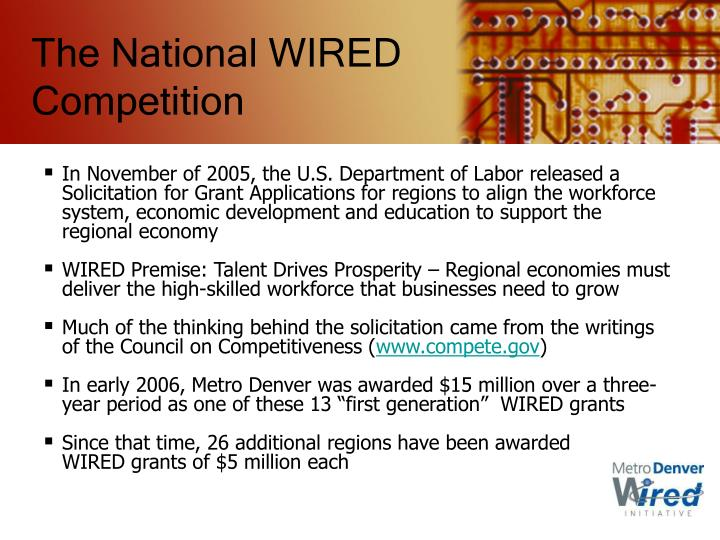 The National WIRED Competition