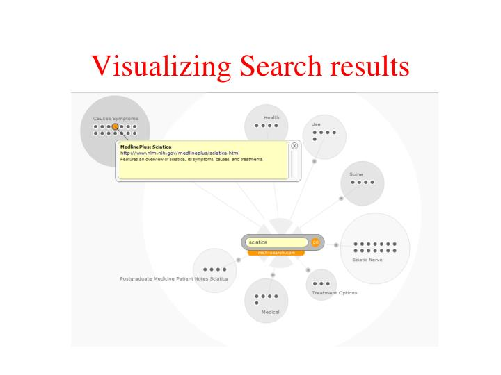 Visualizing Search results