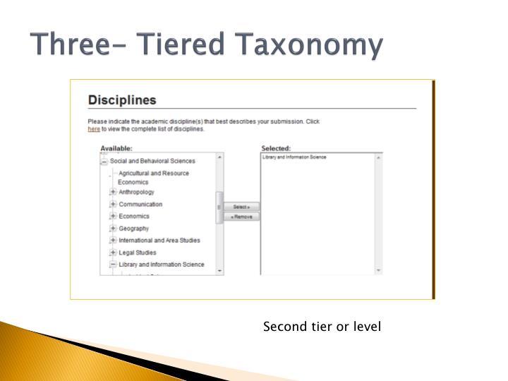 Three- Tiered Taxonomy