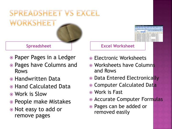 Spreadsheet VS Excel Worksheet