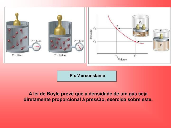 P x V = constante