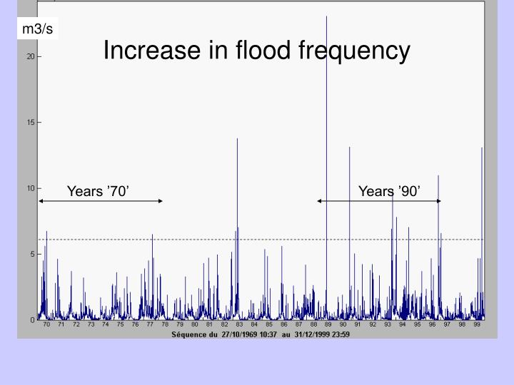 Increase in flood frequency
