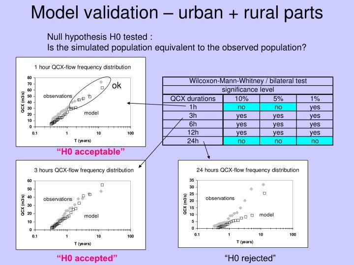 Model validation – urban + rural parts