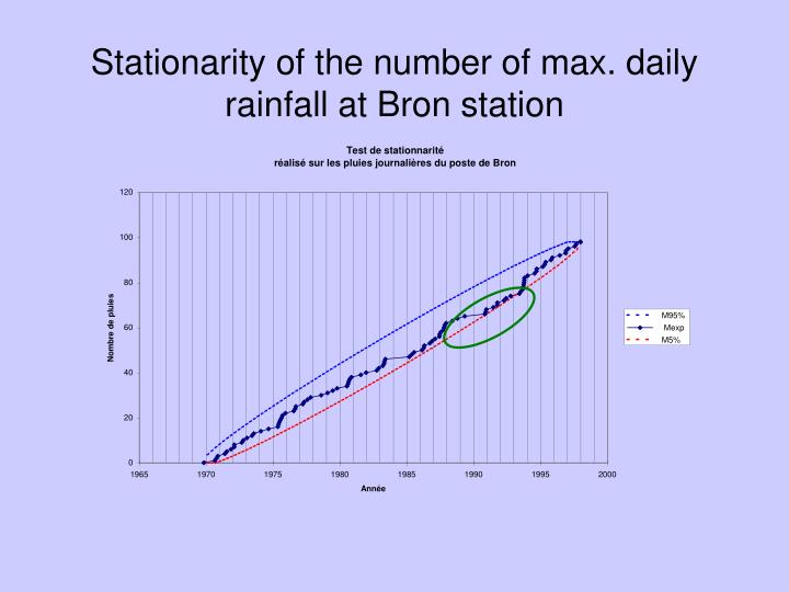 Stationarity of the number of max. daily rainfall at Bron station