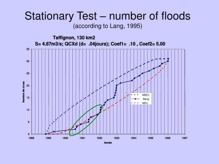 Stationary Test – number of floods