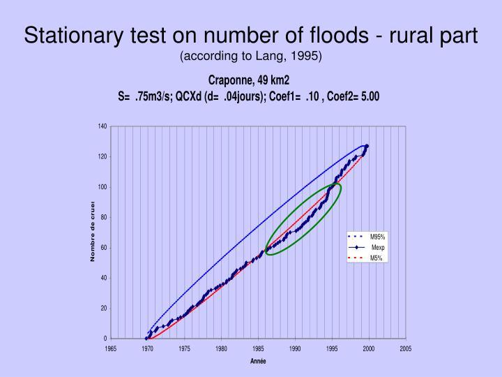 Stationary test on number of floods - rural part
