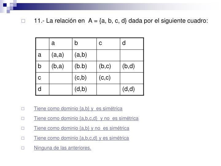 11.- La relación en  A = {a, b, c, d} dada por el siguiente cuadro: