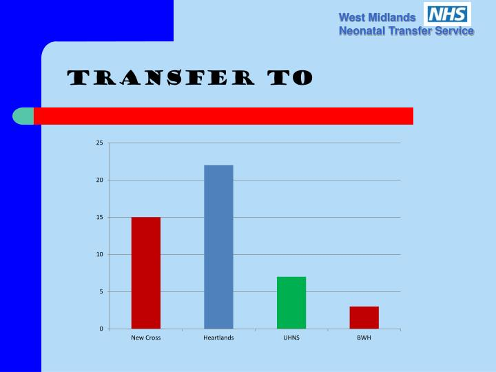 Transfer To