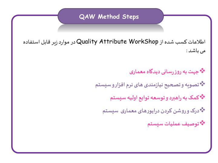 QAW Method Steps