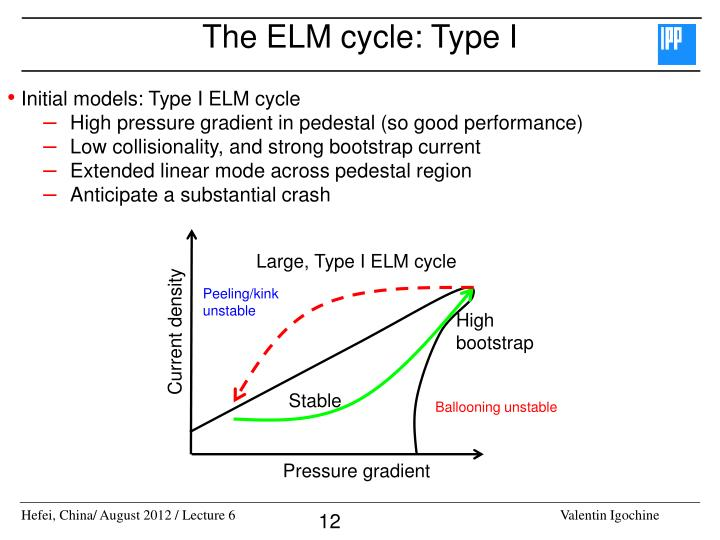 The ELM cycle: Type