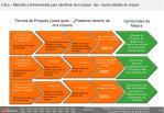 2 b a m todos y herramientas para identificar la s causa s ra z oportunidades de mejora