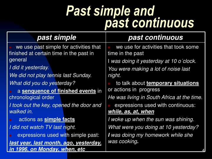 Past simple and
