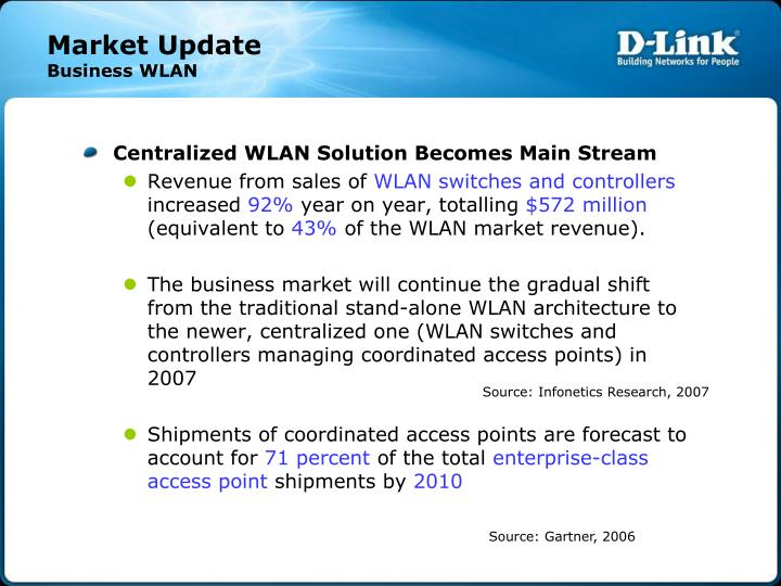 Centralized WLAN Solution Becomes Main Stream