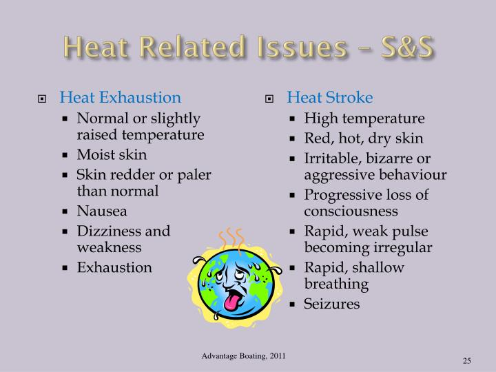 Heat Related Issues – S&S