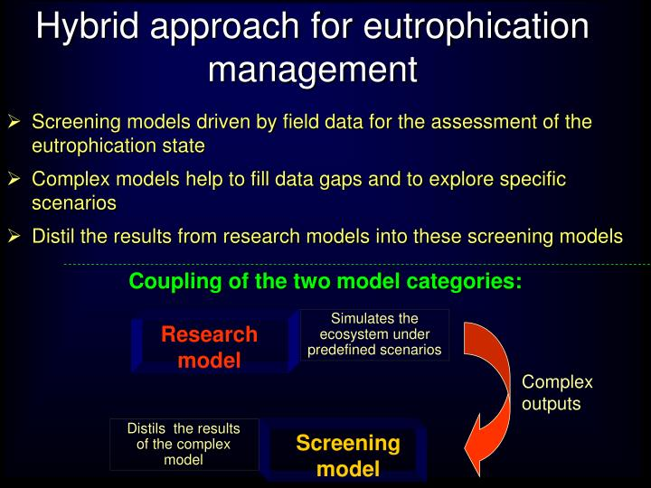Hybrid approach for eutrophication management