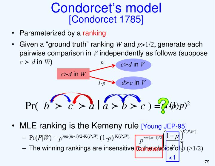 Condorcet's model