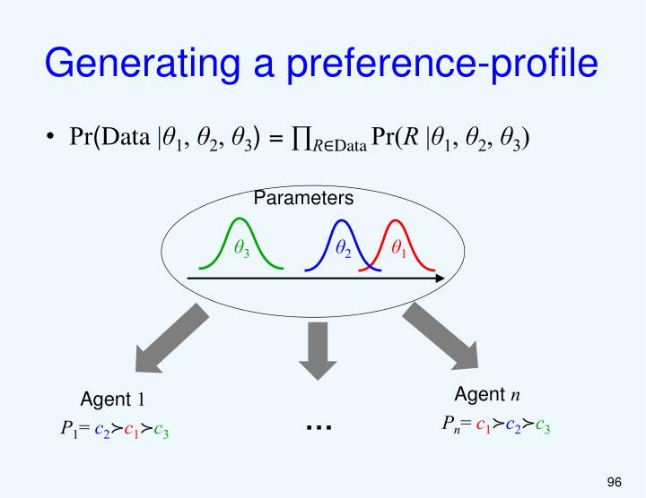 Generating a preference-profile