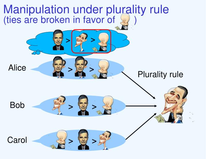 Manipulation under plurality rule