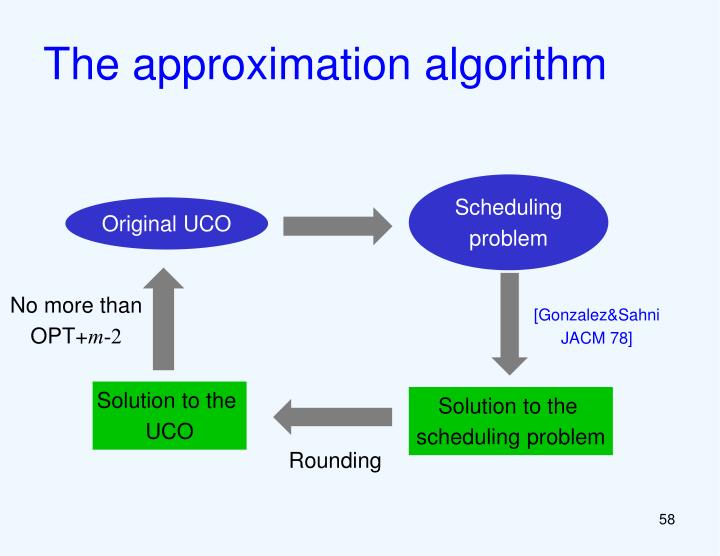 The approximation algorithm