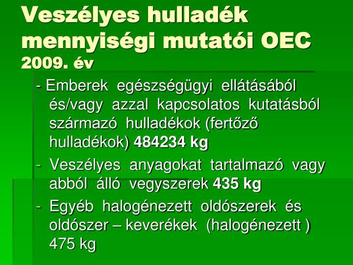 Veszélyes hulladék mennyiségi mutatói OEC