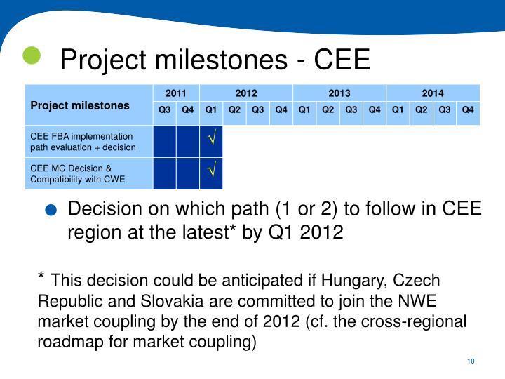 Project milestones - CEE