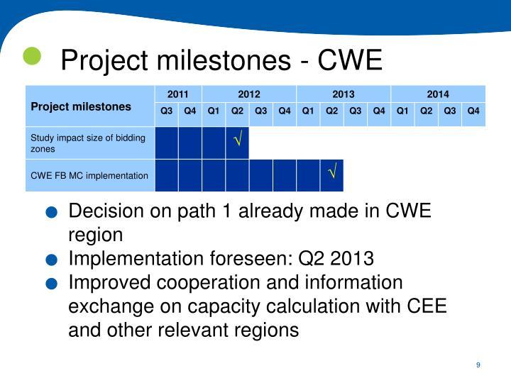 Project milestones - CWE