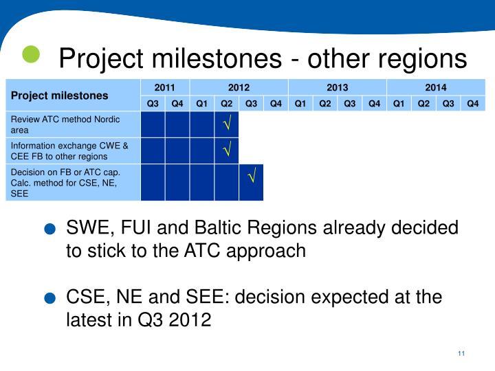 Project milestones - other regions