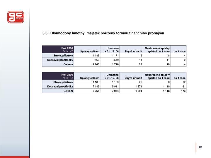 3.3.  Dlouhodobý hmotný  majetek pořízený formou finančního pronájmu