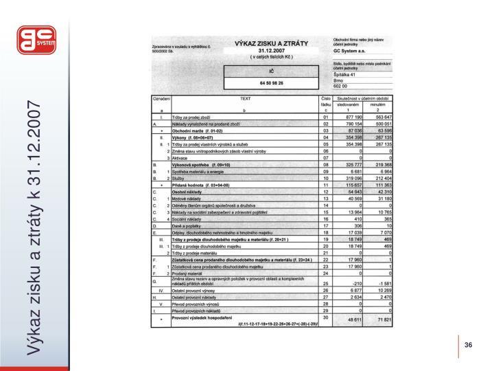 Výkaz zisku a ztráty k 31.12.2007