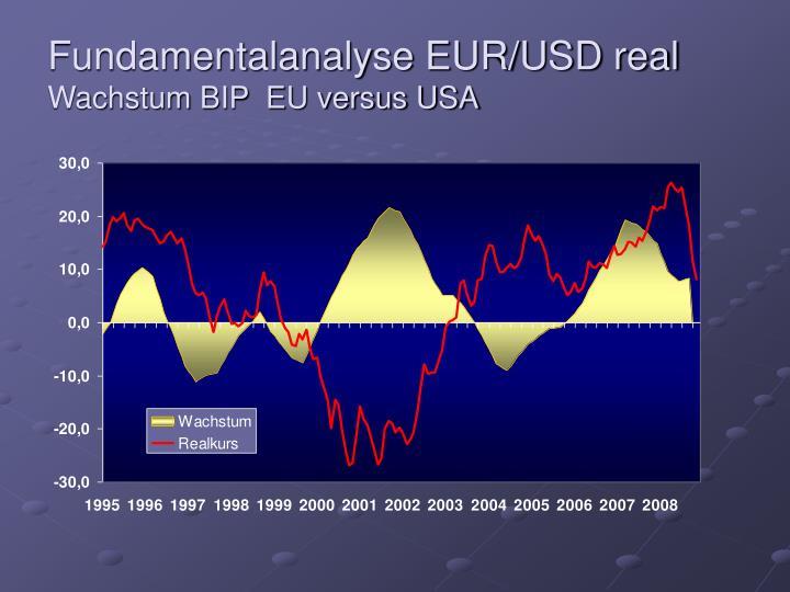 Fundamentalanalyse EUR/USD real