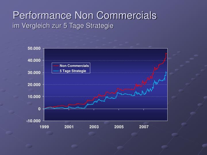 Performance Non Commercials