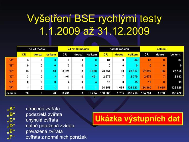 Vyšetření BSE