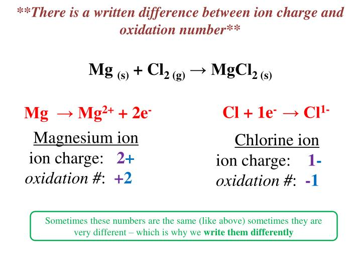 **There is a written difference between ion charge and oxidation number**