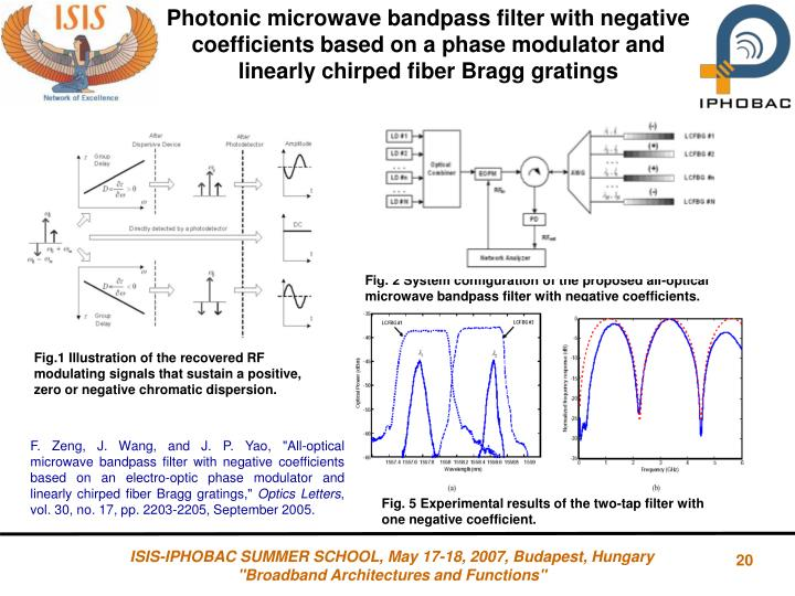 Photonic microwave bandpass filter with negative coefficients based on a phase modulator and linearly chirped fiber Bragg gratings