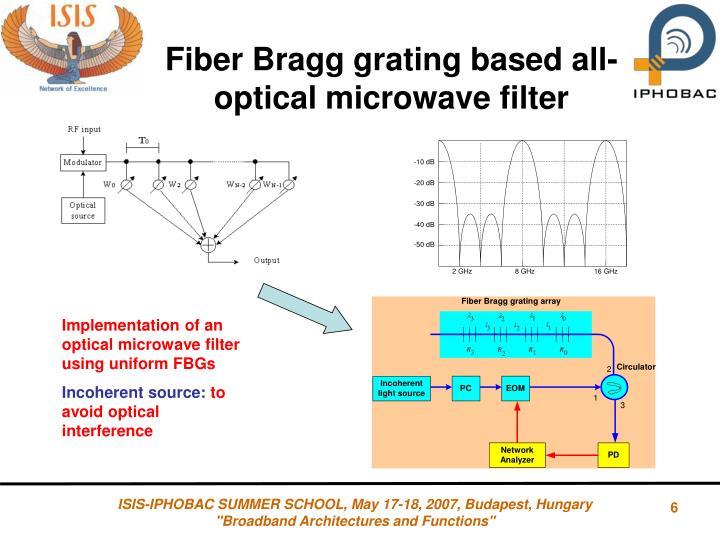 Fiber Bragg grating based all-optical microwave filter