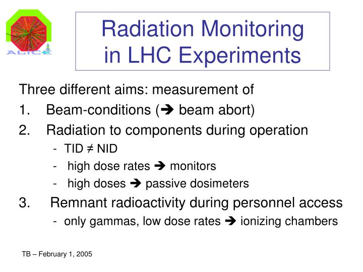 Radiation monitoring in lhc experiments