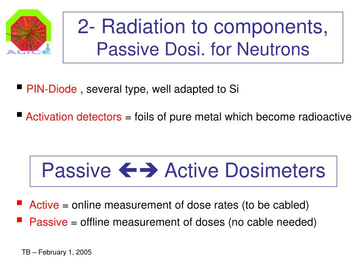 2- Radiation to components,